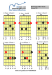 grade 5 chords